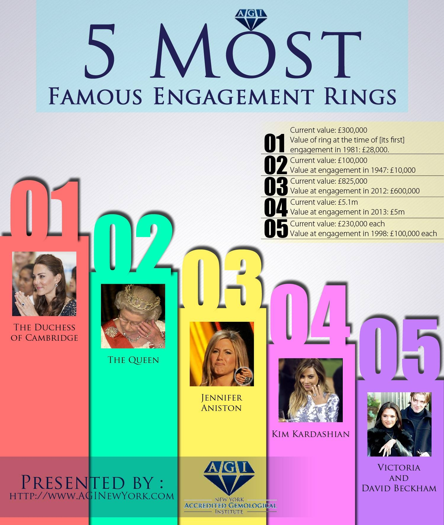 5 Most Famous Engagement Rings Intended For Historical Engagement Rings (View 1 of 15)
