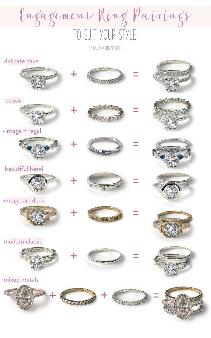 Good Best 20+ Wedding Bands Ideas On Pinterest | Diamond Wedding Bands  Pertaining To Menu0027s Wedding