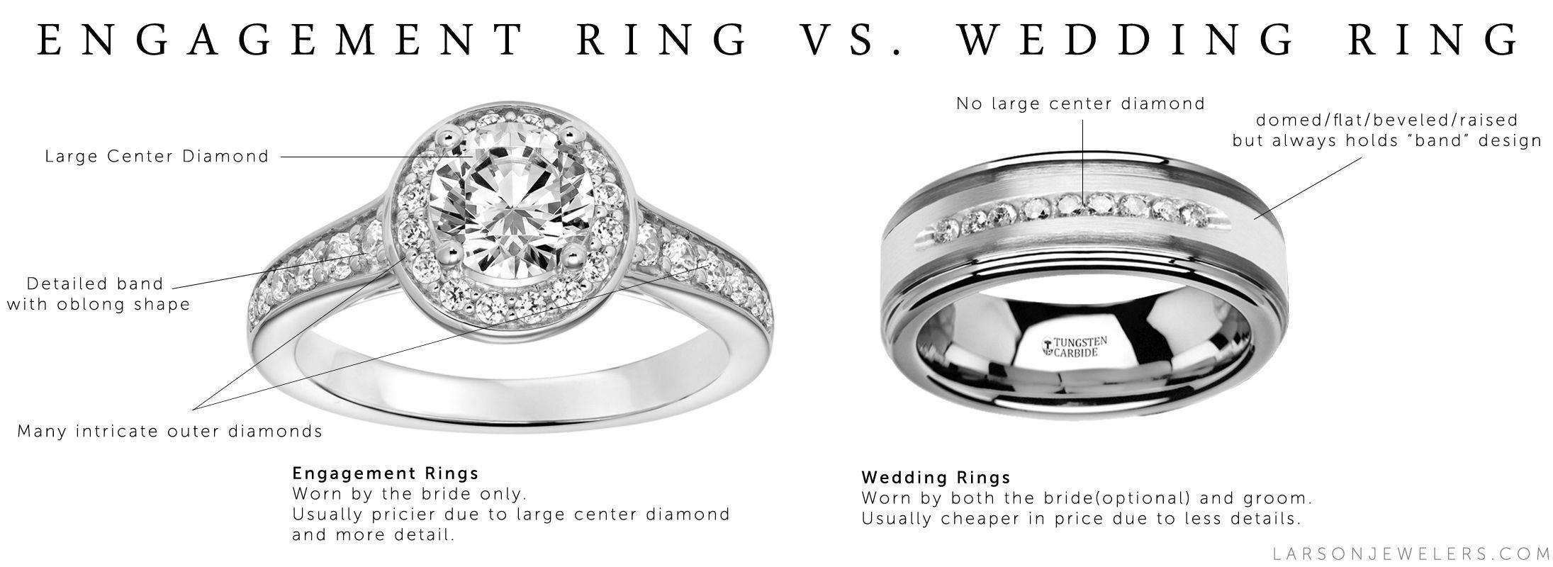 Wedding Ring Vs (View 12 of 15)