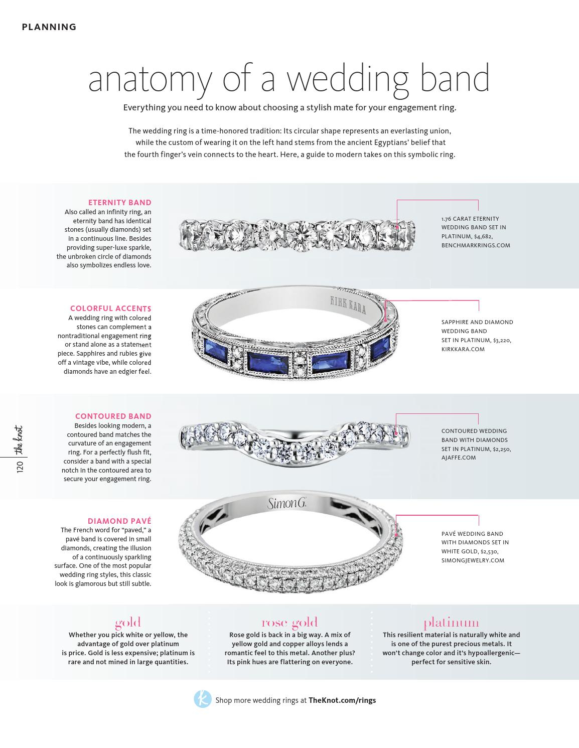 The Knot Summer 2016the Knot – Issuu With Recent Sparkling Pavé Band Rings (View 14 of 25)
