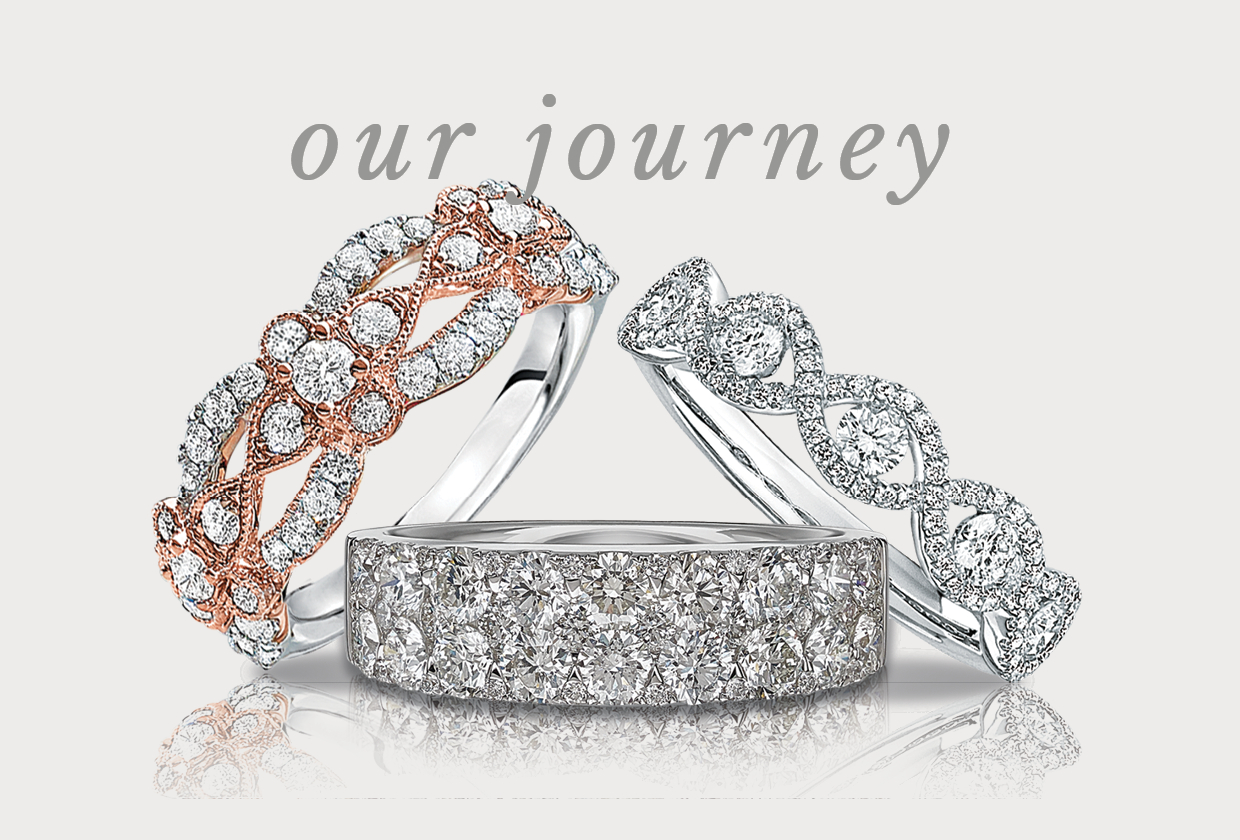 """Wedding Rings, Sets & Bands For Men And Women For Most Recently Released Diamond Seven Stone """"x"""" Anniversary Bands In Sterling Silver And Rose Gold (View 24 of 25)"""